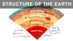 Link to structure of the earth
